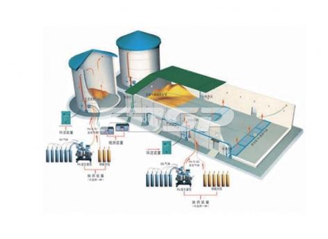 Система циркуляционной фумигации для складского проекта